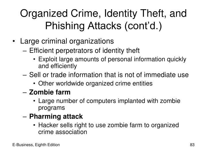 Organized Crime, Identity Theft, and Phishing Attacks (cont'd.)