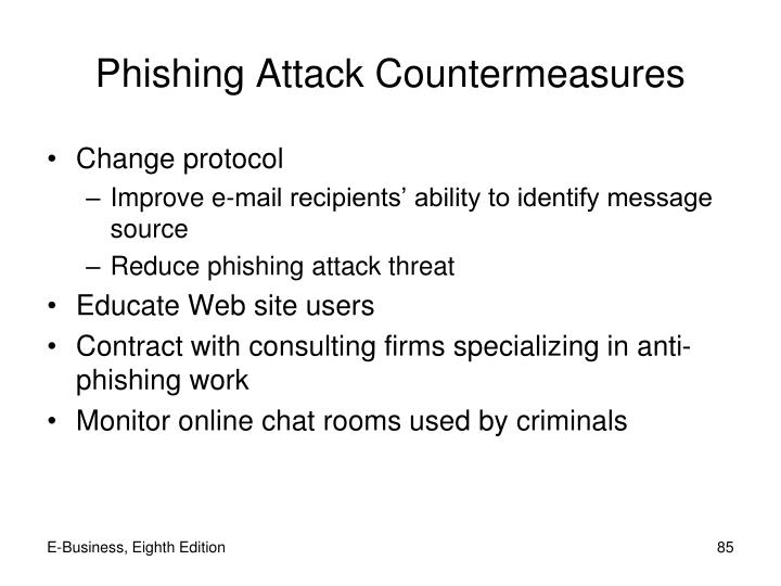 Phishing Attack Countermeasures