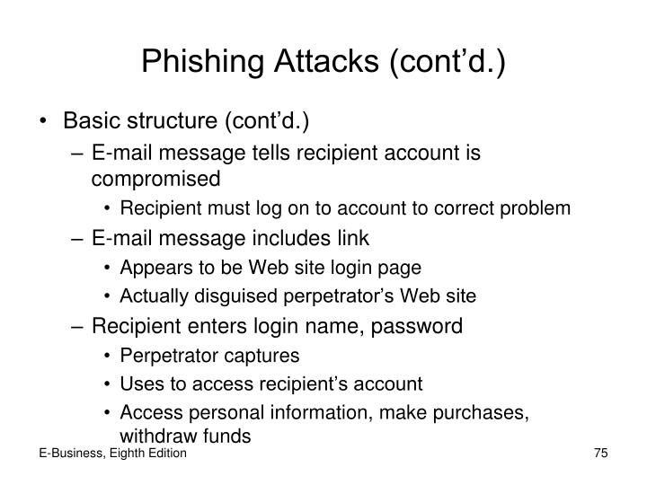 Phishing Attacks (cont'd.)