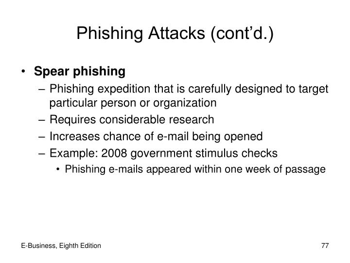 Phishing Attacks (cont'd.)