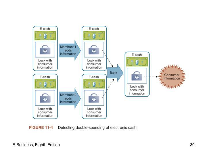 E-Business, Eighth Edition
