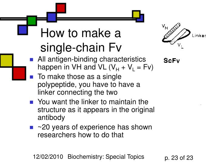 How to make a single-chain Fv