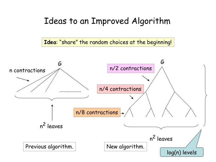 Ideas to an Improved Algorithm
