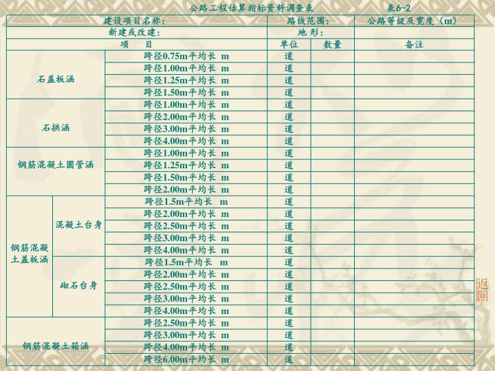 公路工程估算指标资料调查表               表