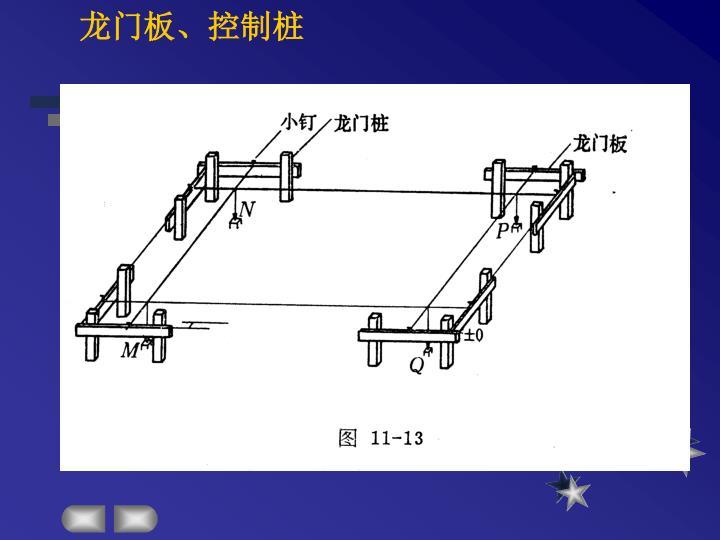 龙门板、控制桩