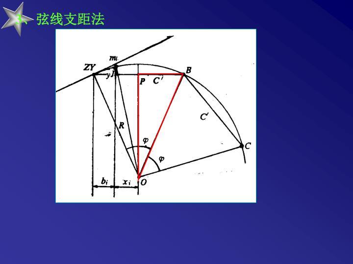 3、弦线支距法