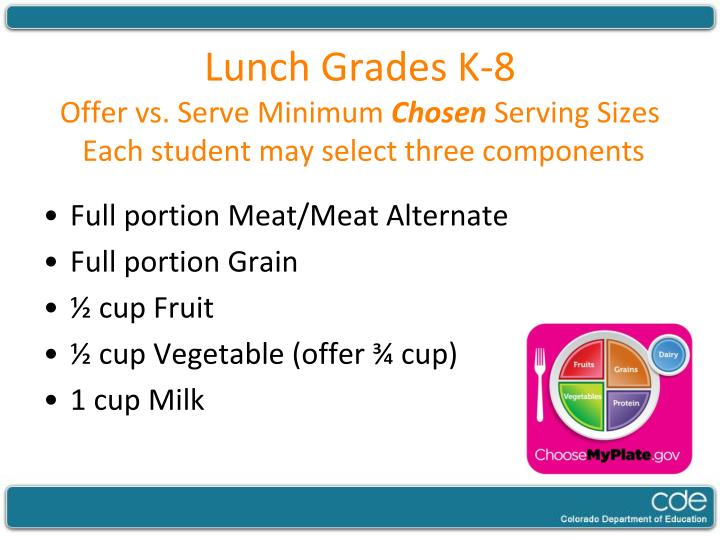 Lunch Grades K-8