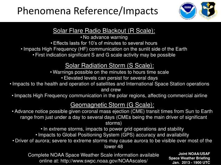 Phenomena Reference/Impacts