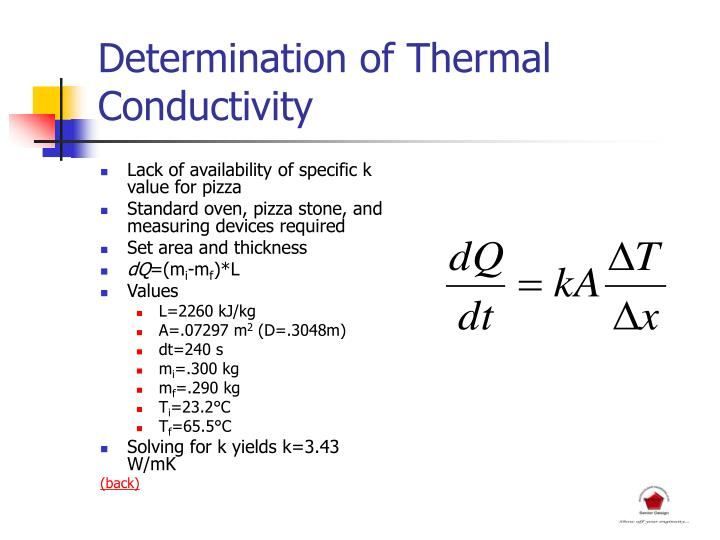 Determination of Thermal Conductivity
