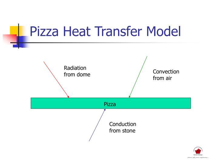 Pizza Heat Transfer Model