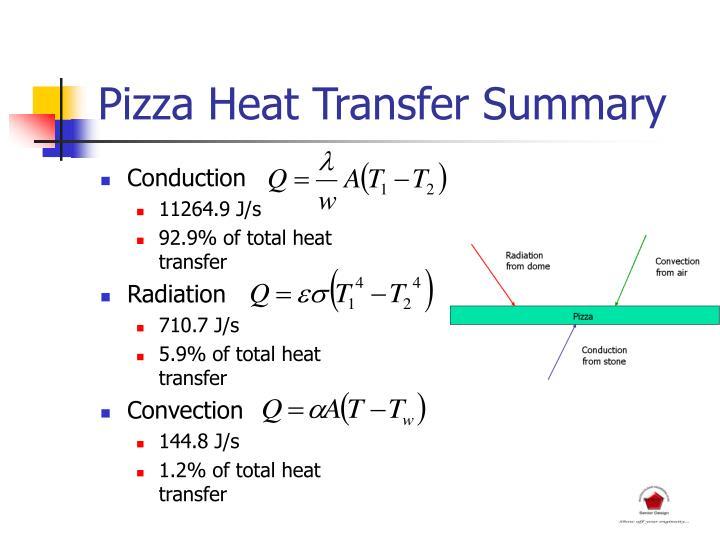 Pizza Heat Transfer Summary