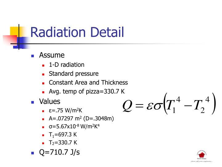 Radiation Detail