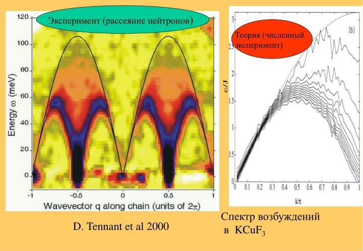 Эксперимент (рассеяние нейтронов