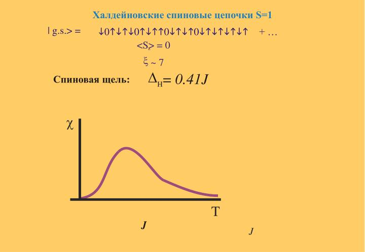 Халдейновские спиновые цепочки S=1