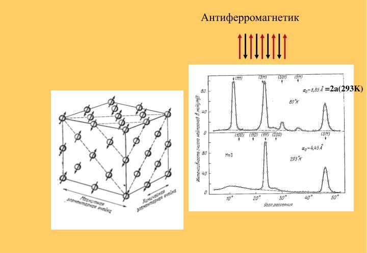 Антиферромагнетик