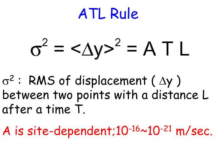 ATL Rule