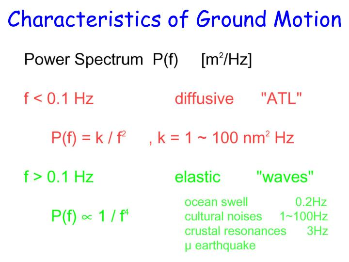 Characteristics of ground motion