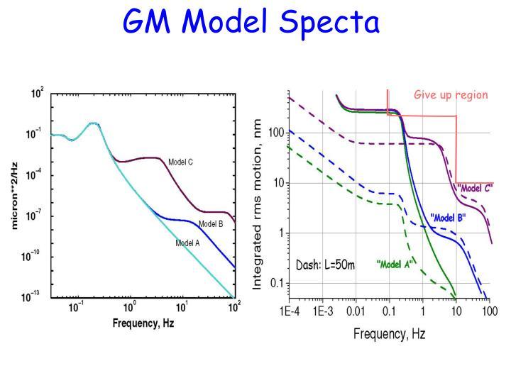 GM Model Specta