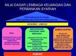 nilai dasar lembaga keuangan dan perbankan syariah