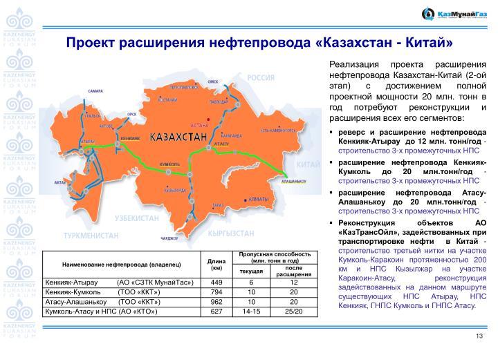 Проект расширения нефтепровода «Казахстан - Китай»