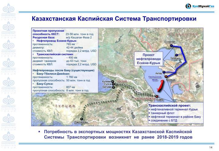 Казахстанская Каспийская Система Транспортировки