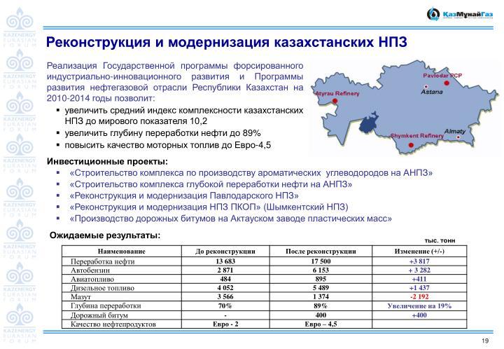 Реконструкция и модернизация казахстанских НПЗ