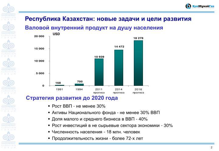 Республика Казахстан: новые задачи и цели развития
