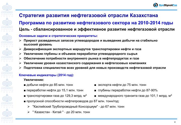 Стратегия развития нефтегазовой отрасли Казахстана