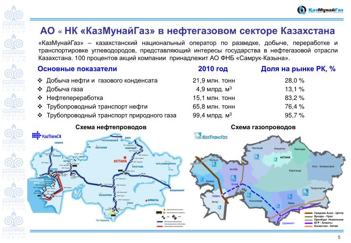 Схема газопроводов