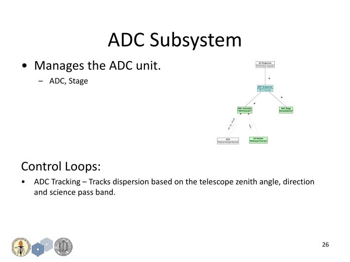 ADC Subsystem