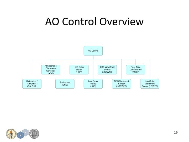 AO Control Overview