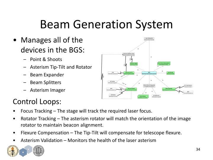 Beam Generation System