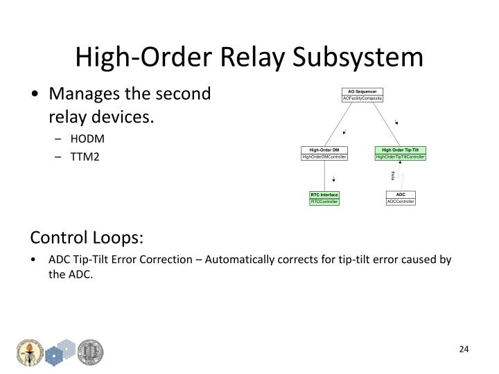 High-Order Relay Subsystem