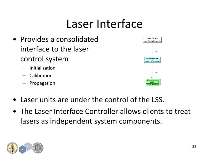 Laser Interface