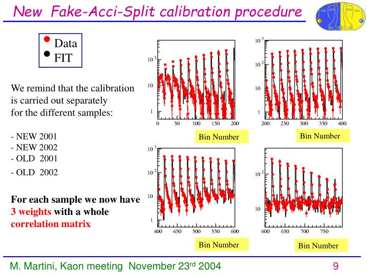 New  Fake-Acci-Split calibration procedure