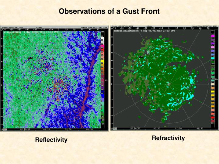 Observations of a Gust Front