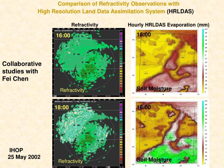 Comparison of Refractivity Observations with