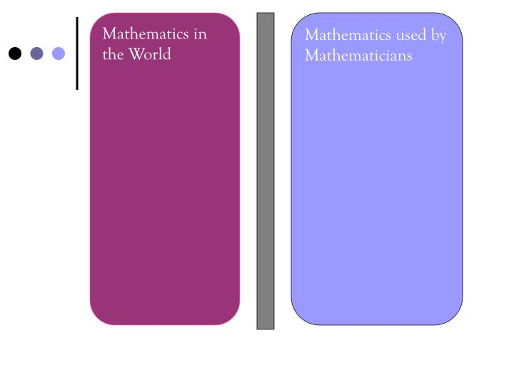 Mathematics in the World