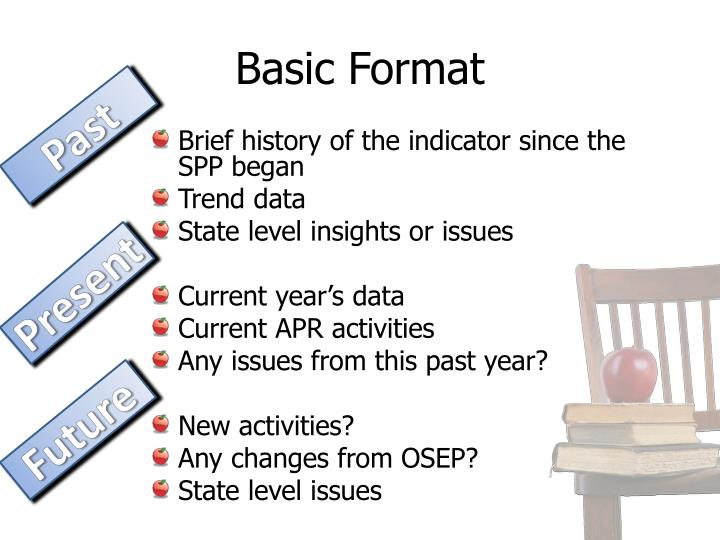 Basic Format