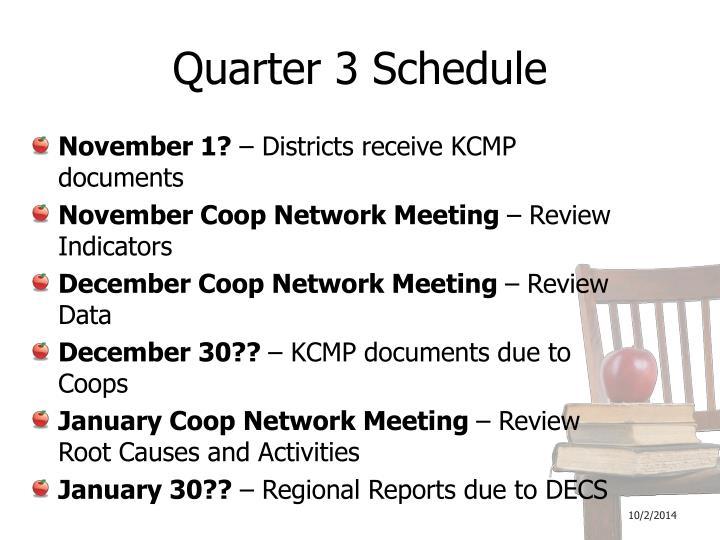 Quarter 3 Schedule