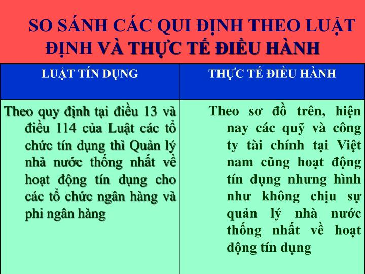 SO SÁNH CÁC QUI ĐỊNH THEO LUẬT ĐỊNH