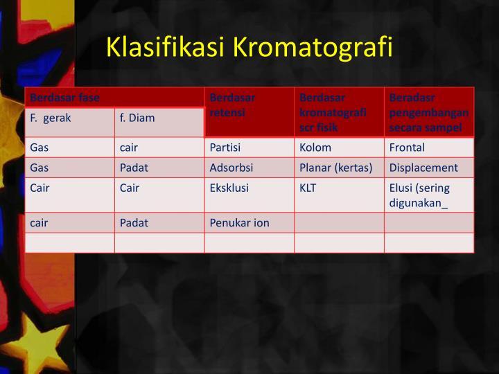 Klasifikasi Kromatografi