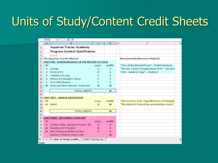 Units of Study/Content Credit Sheets