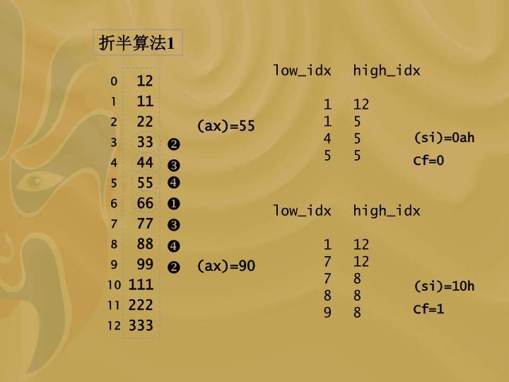 low_idx