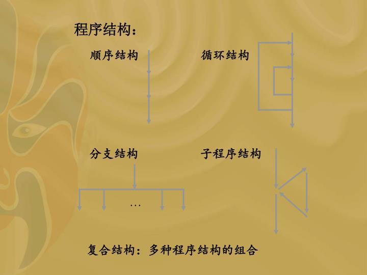 程序结构: