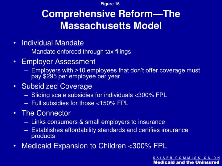 Comprehensive Reform—The Massachusetts Model