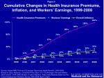 cumulative changes in health insurance premiums inflation and workers earnings 1999 2008