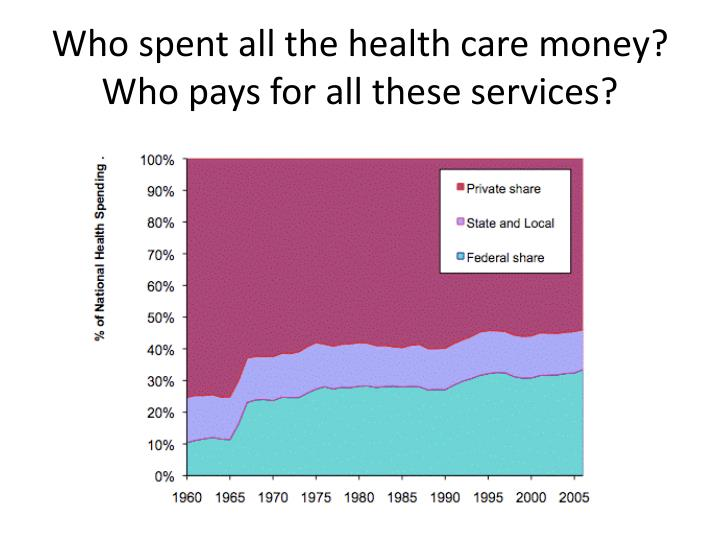 Who spent all the health care money?