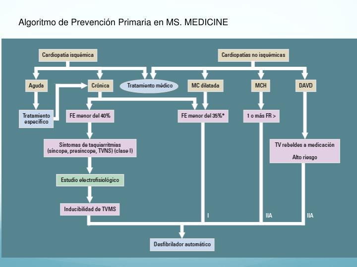 Algoritmo de Prevención Primaria en MS. MEDICINE