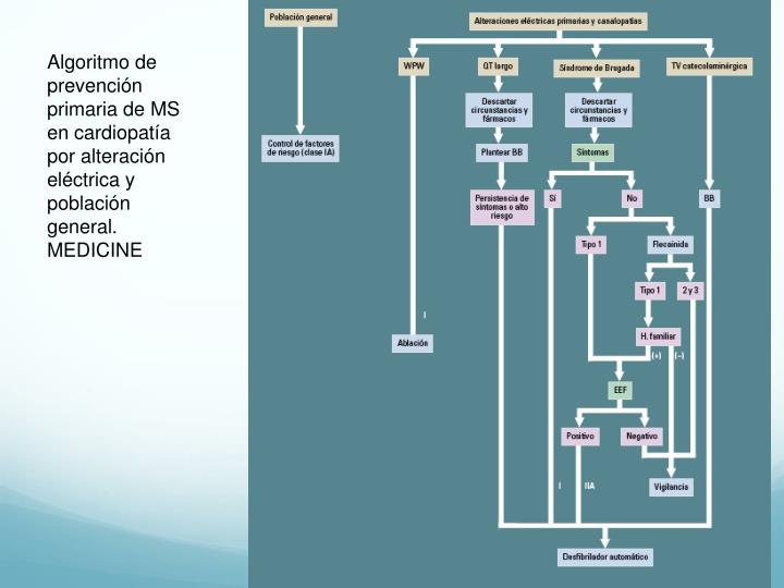 Algoritmo de prevención primaria de MS en cardiopatía por alteración eléctrica y población general.